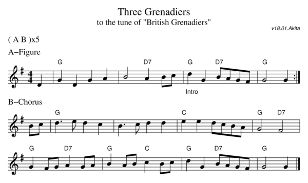 Sheet music for the dance Three Grenadiers